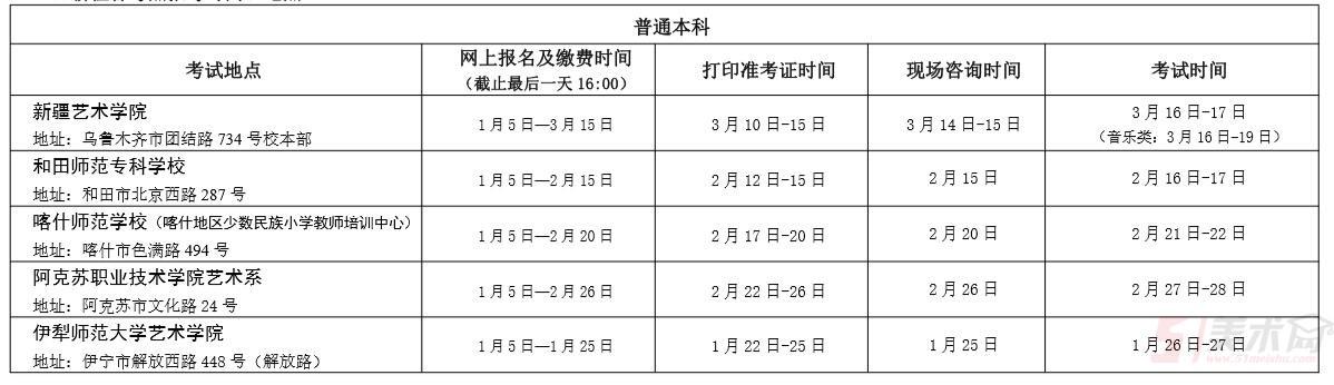 鳳山藝術學院2019年各考點報考時光、所在
