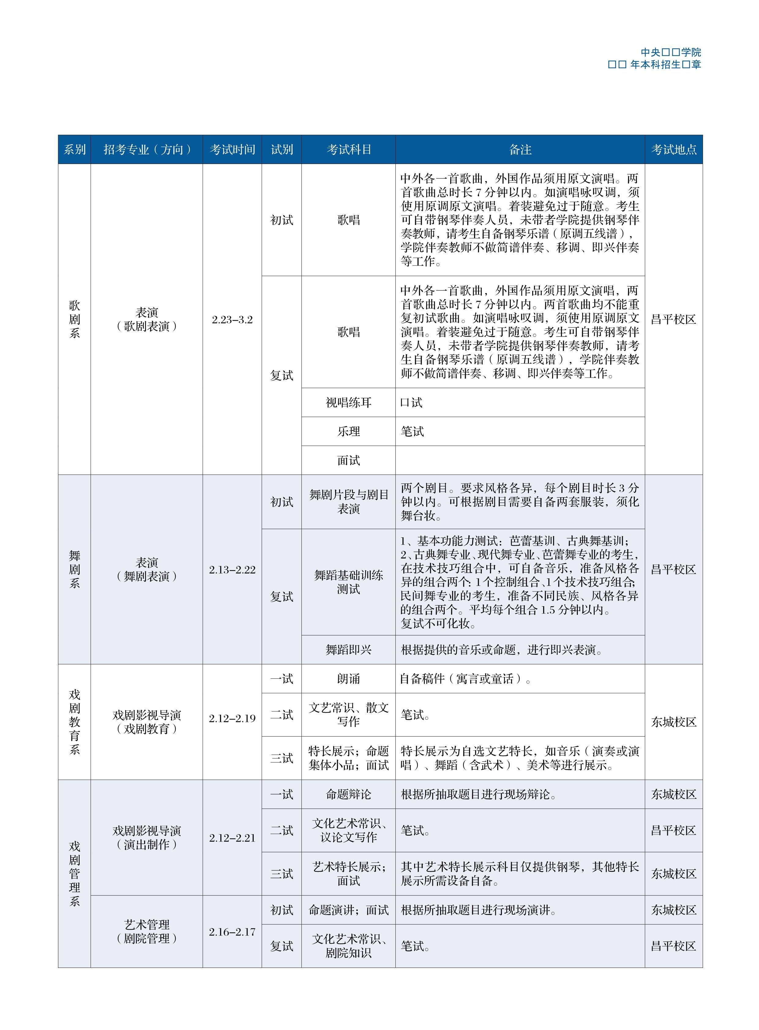 中心戲劇學院2019年本科招生簡章05