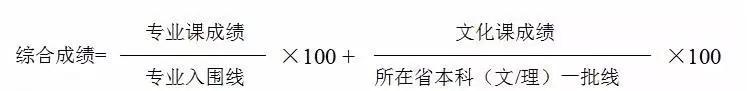 2019年清华大学设计学录取原则