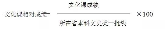 2019年清华大学艺术史录取原则