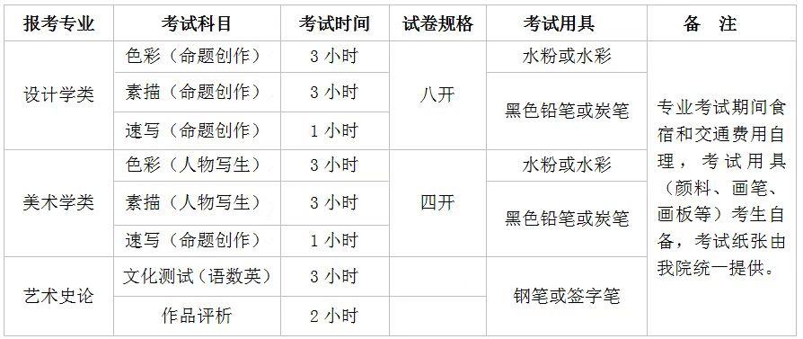 2019年清华大学考试科目及安排