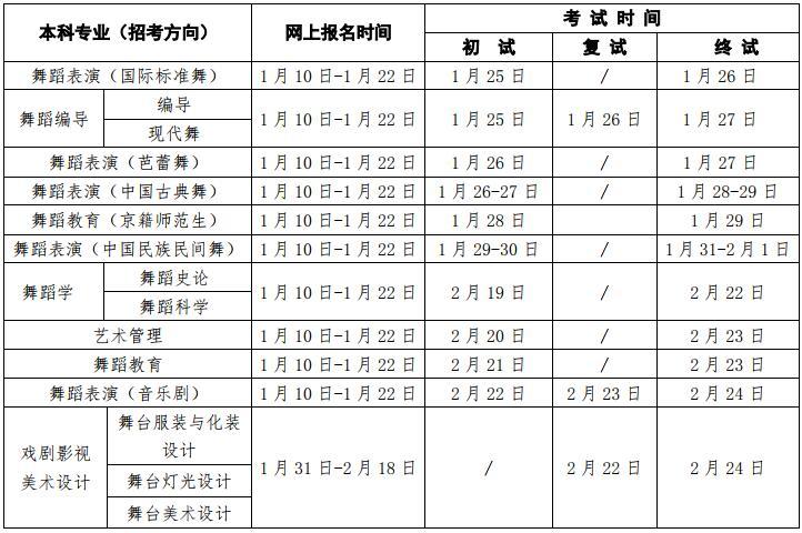 北京舞蹈学院2019年专业考试时间