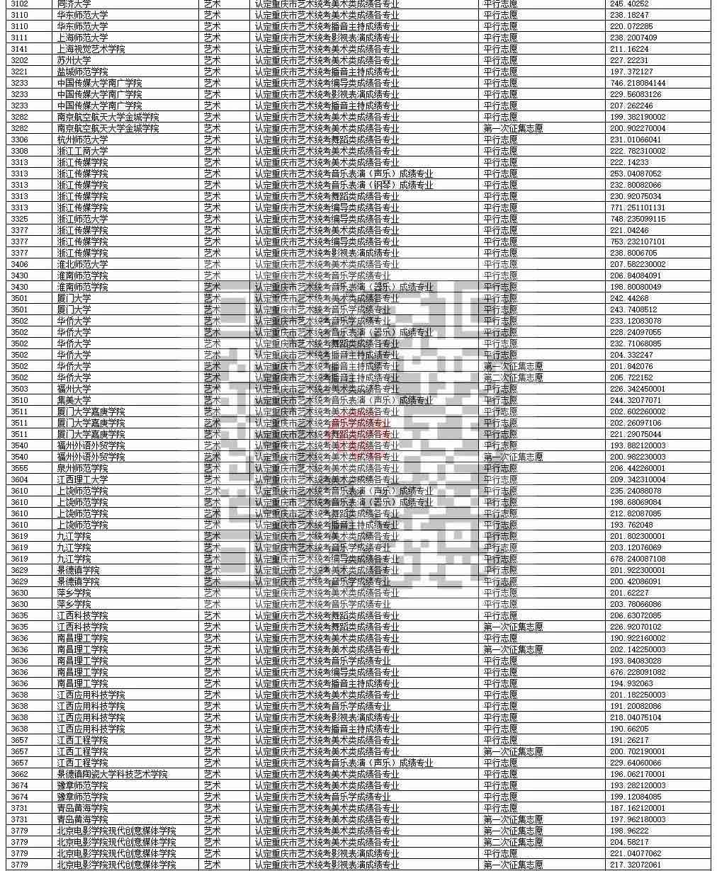 荷马教育2019年志愿填报指导讲座