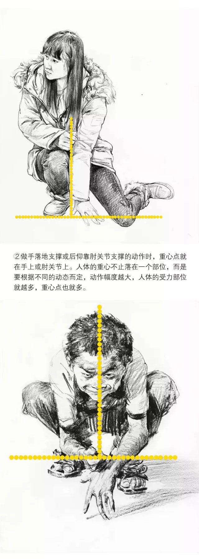 人物速写之如何抓重心线